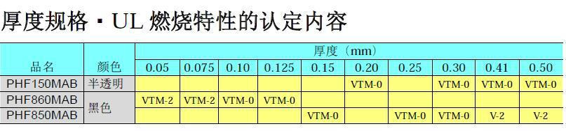 住友PHF850MAB绝缘遮光用非卤素难燃PC薄膜 1