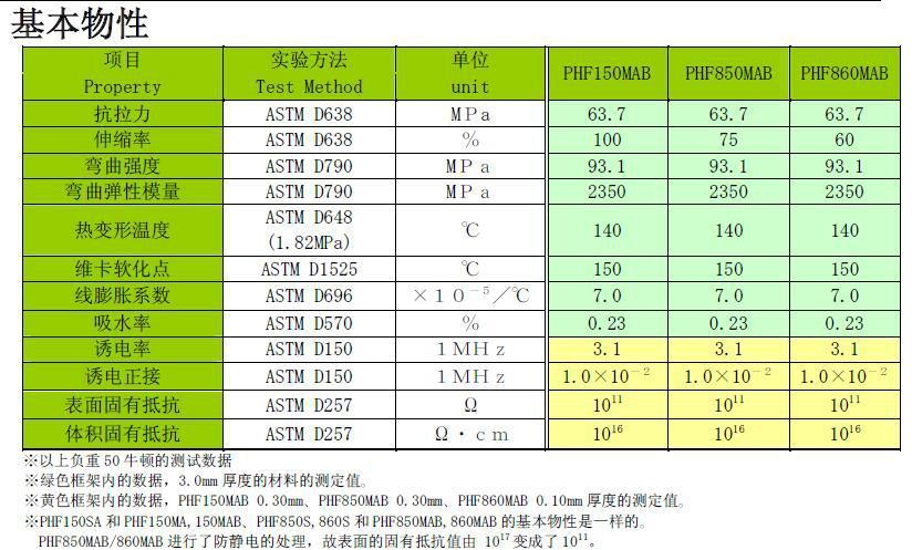 住友PHF850MAB绝缘遮光用非卤素难燃PC薄膜 3