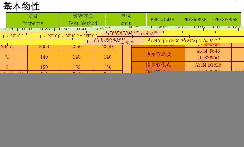 住友PHF150MAB绝缘遮光用非卤素难燃PC薄膜 1