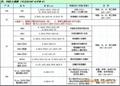 SABIC HP92S-112 透明加硬PC LEXAN HP92S-112 3