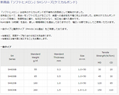 安碧克黑嘜隆N9295B防火阻