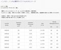 安碧克黑嘜隆N9295B防火阻燃無紡布 2
