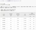安碧克黑嘜隆N9791E 防火阻燃無紡布 5