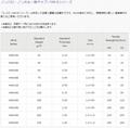 安碧克黑唛隆N9592E 防火阻燃无纺布 3
