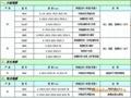 SABIC EXSPB75 LEXAN EXSPB75 2