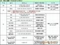 SABIC EXSPB75 LEXAN EXSPB75 3