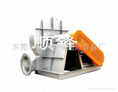 Chinese manufacturing  High Pressure Blower
