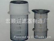 鐵馬K2334空氣濾芯