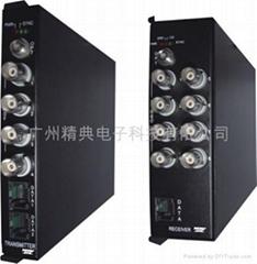 供应广州帕特罗专业光端机