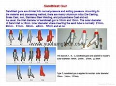 Sandblast Gun Spraying Gun for sandblast hopper