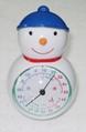 家用溫度計