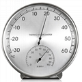 High Precision Thermometer Stainless