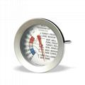 Jili Baking thermometer Barbecue