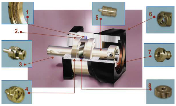 Planetary gear box for servo step motor tpc taiwan for Industrial servo motor price