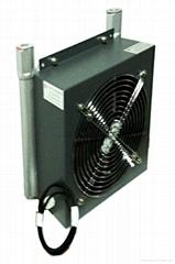 ACE系列超小型液压风冷却器