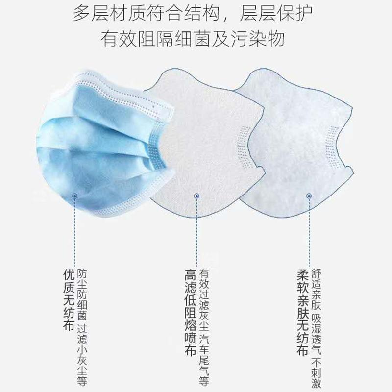 Medical Mask 3layer Disposable Face mask Safety-mask protective face mouth mask 5