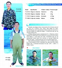 Inflatable Camouflage Clothes/ Inflatable Fishing Trousers