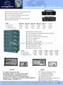 Professional  Amplifier p24 1