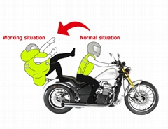 Automatical protector Inflatable motorcycle body protector