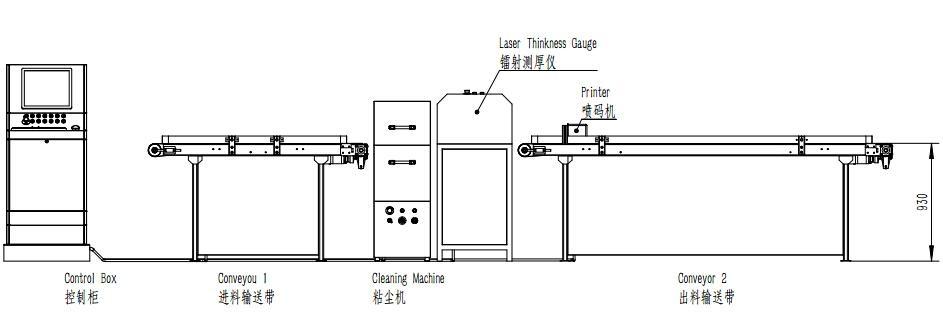 PCB鐳射厚度測試儀 1