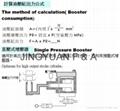 預壓式氣油增壓器