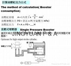 预压式气油增压器