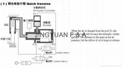 预压式风油增压器