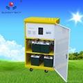 TY-082A家用太陽能光伏發電