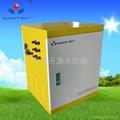 TY-081 广州太阳能发电系统