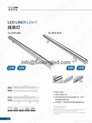 15W 18W led liner light led wall light IP65