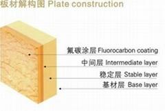 inorganic pre-coated decorating plate