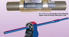 加拿大TUBE-MAC免焊接液压连接系统
