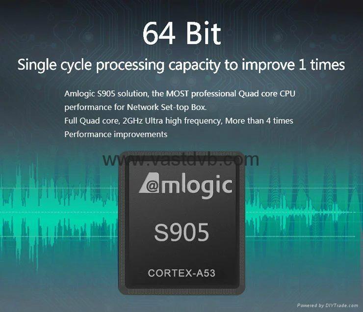MXQ PRO Amlogic S905 64bits Android 5.1 TV Box Quad Core 2K& 4K HDMI 2.0 Smart T 4