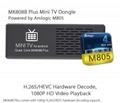 Original MK808B Plus Amlogic M805 Quad Core Android TV Box 1G/8G WIFI H.265 Hard