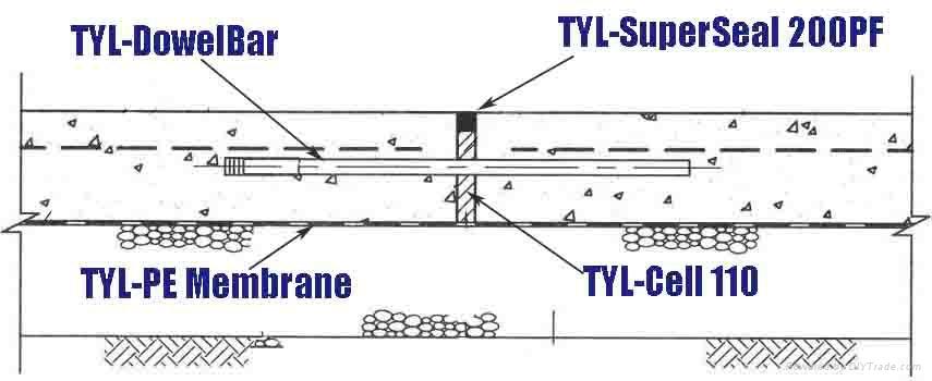 Two Parts Polyurethane Sealant 4
