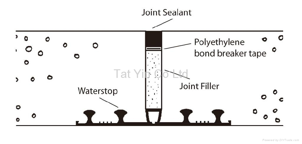 Concrete Joint Tape : Polyethylene tape for isolating sealants from concrete and