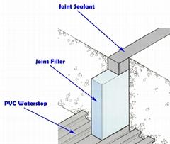 Joint Filler