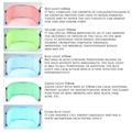 7 Color LED Light Photodynamics PDT Mask