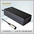 7S 24V Li ion Charger 29.4V 2A with UL