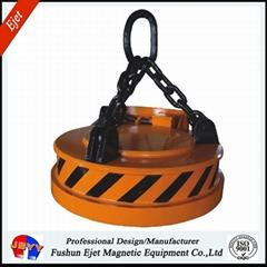 圓形電磁鐵