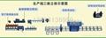 黑龙江哈尔滨生产锅炉企业用管屏焊接生产线 2