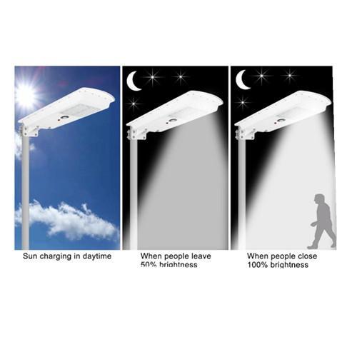 30W 一体化太阳能路灯 3