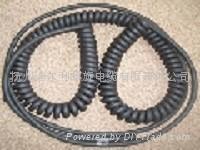 數控機床電子手輪線