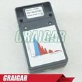 Portable Solar Film Transmission Meter LS160A Solar film tester