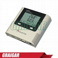 S300-TH Temperature and Humidity Data Logger