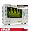 DS6062 Series 600MHz 2 5GSa/s Digital