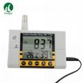 AZ7722 Air Quality Tester Carbon Dioxide
