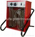 Greenhouse Electric Heating Fan