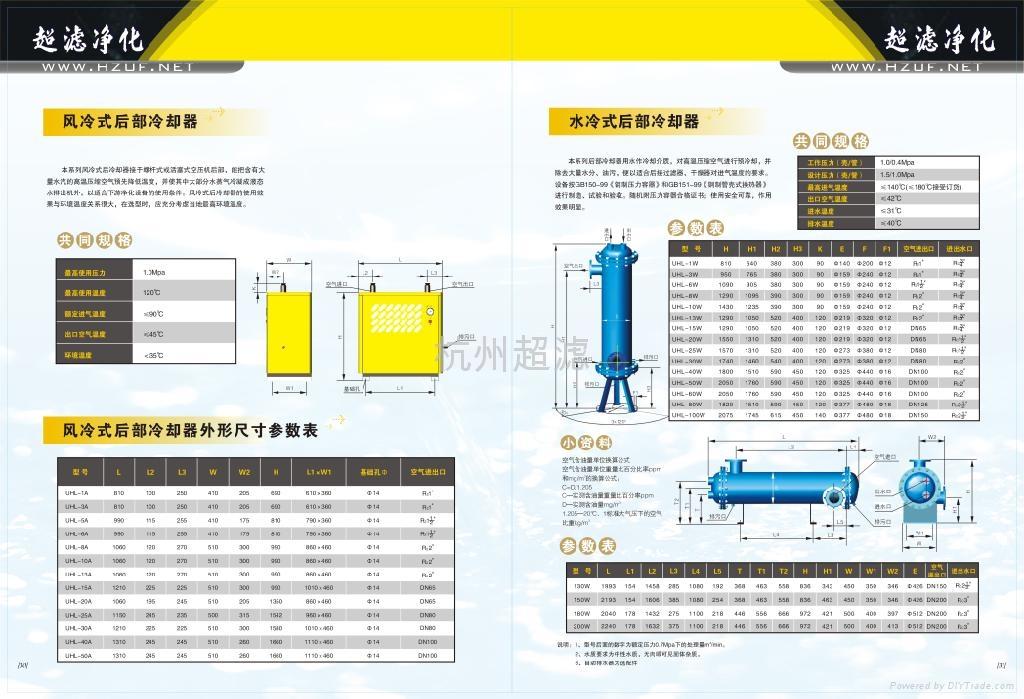 杭州超滤空压机水冷后部冷却器 1