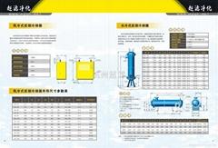 杭州超濾空壓機水冷后部冷卻器